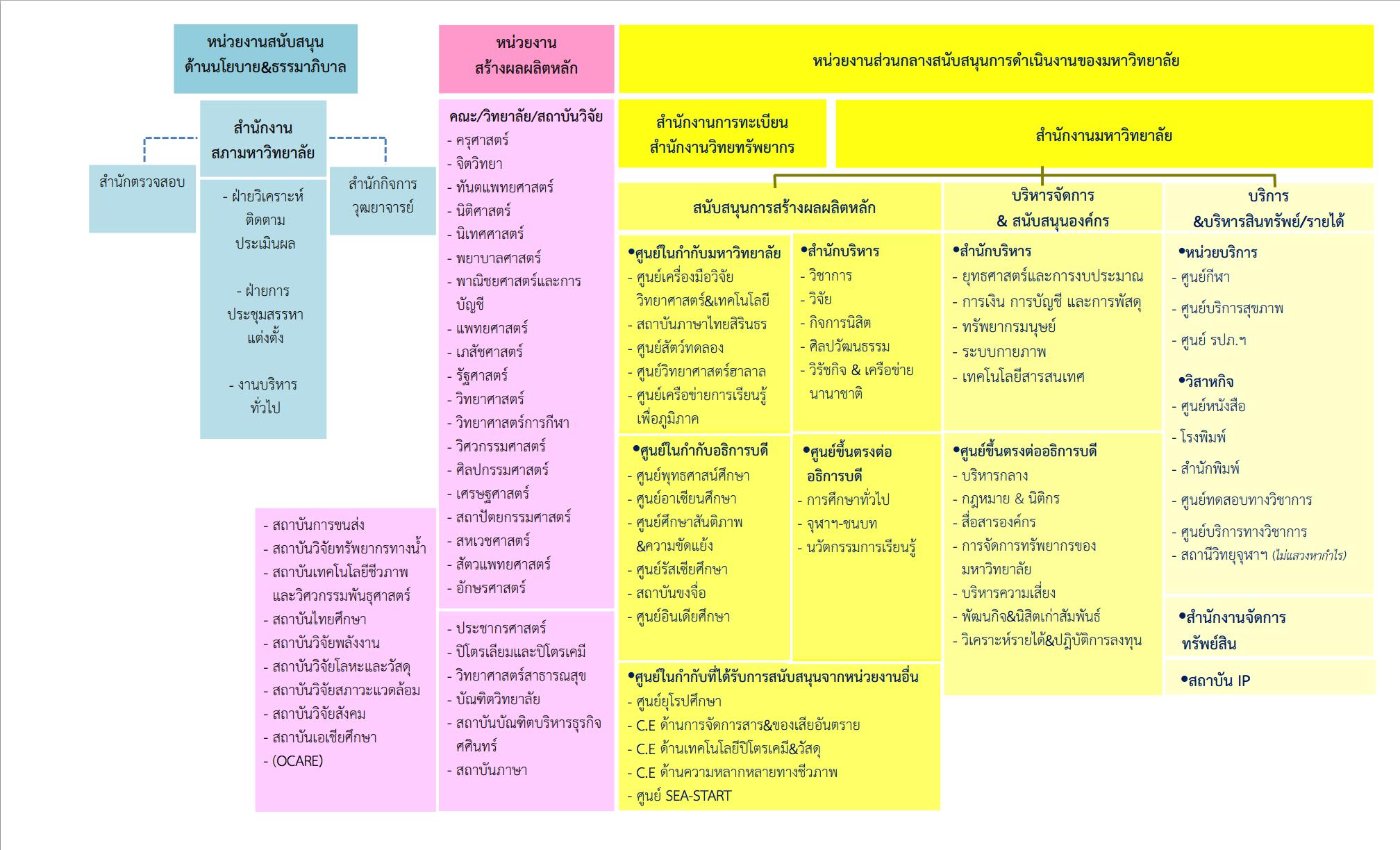 Org-Chart-1