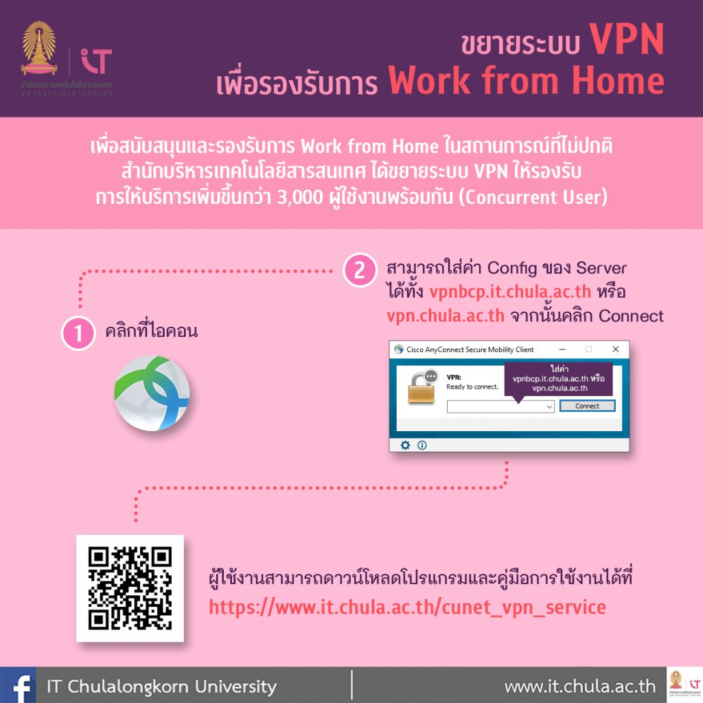 Chulalongkorn University Expands VPN System to Support Work from Home