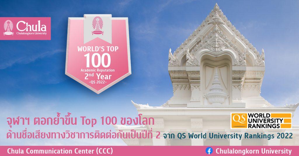 จุฬาฯ ตอกย้ำขึ้น Top 100 ของโลกด้านชื่อเสียงทางวิชาการติดต่อกันเป็นปีที่ 2 จาก QS World University Rankings 2022
